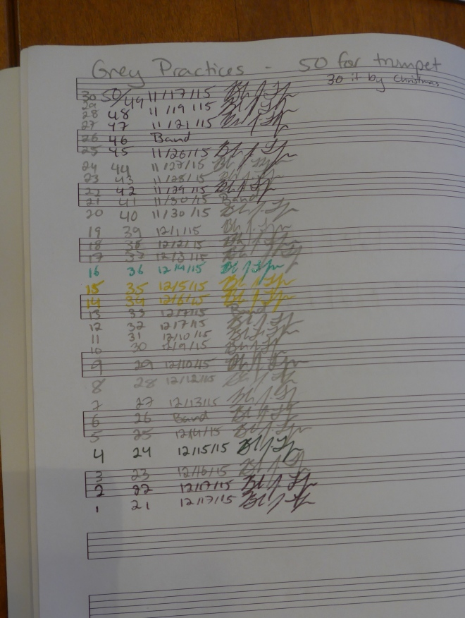 Grey's practice log - he practiced 30 times in exactly one month.